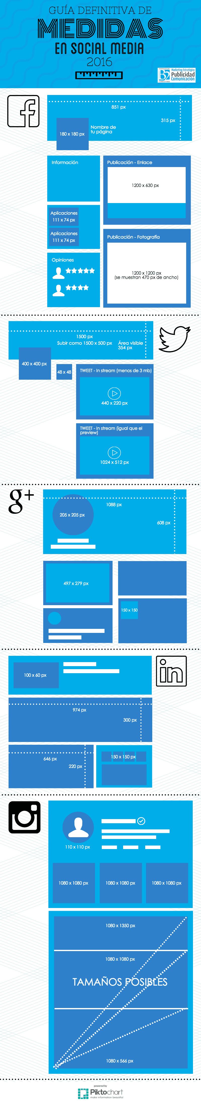 Infografía medidas social media 2016
